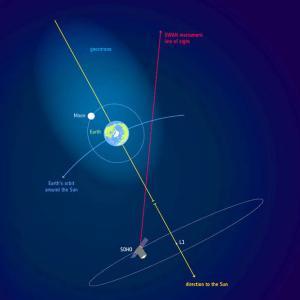 Учени откриха, че земната атмосфера се простира далеч отвъд Луната