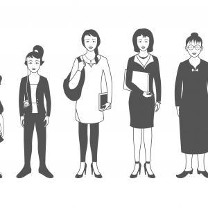 Как се променя личността ви с времето