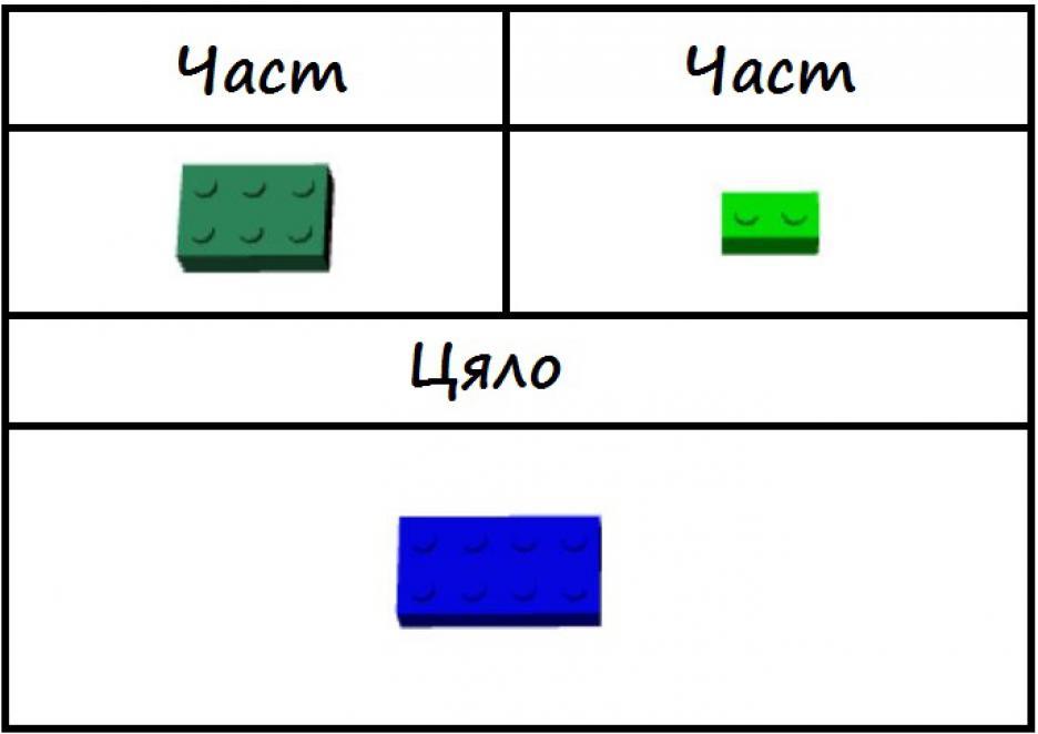 Резултат с изображение за цяло и част лего математика